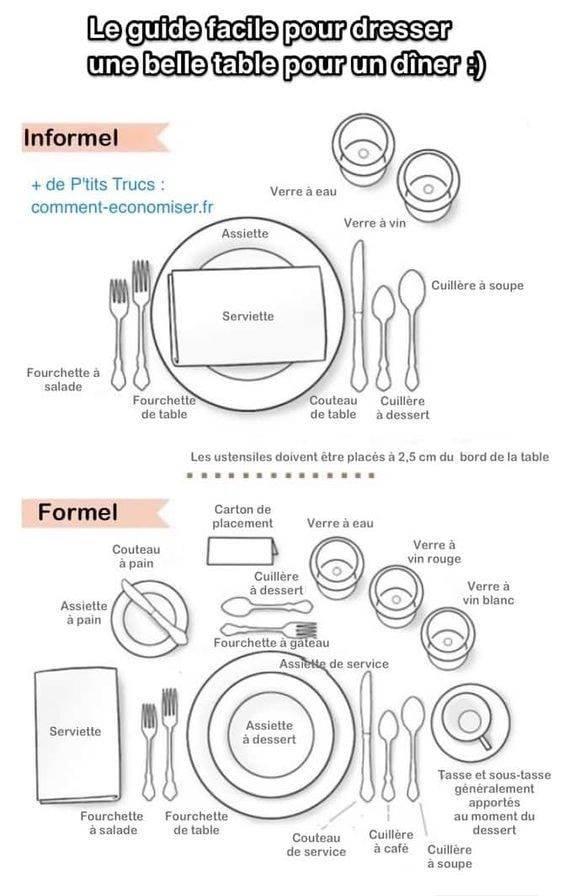 dresser une belle table